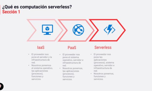 Serverless con Azure