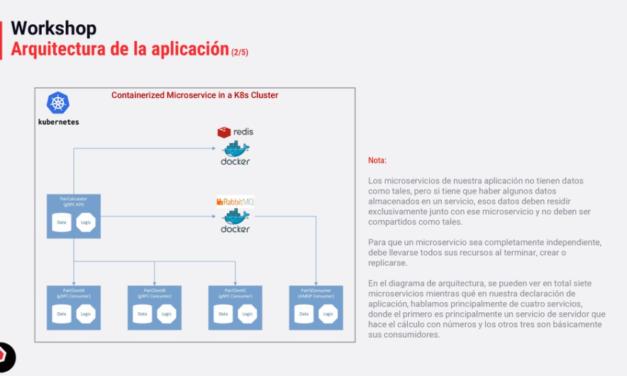 Trilogia sobre modernización de Microservicios