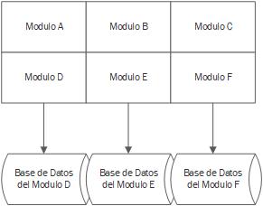 Monolito Modular V2